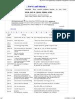 List of English phrasal verbs.pdf