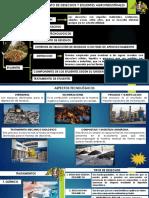 Tratamiento de Residuos y Efluentes Agroindustriales