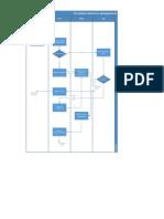 gere les changements.pdf