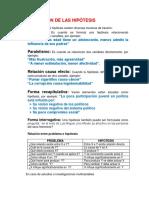 FORMULACIÓN DE LAS HIPÓTESIS.docx