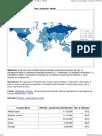 Petróleo - Producción Por País - Mapa Comparativo de Países - Mundo