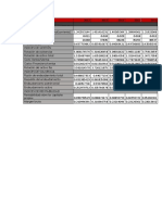Ratios Financieros 2016