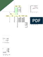 Planilla de Excel de Funcion de Produccion y Costos