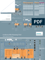 Cerberus PRO Planning Tool Centrales