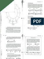 Fundamentals of Music (233-235)