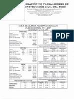 Tablasalarial_reintegros 2016-2017.pdf