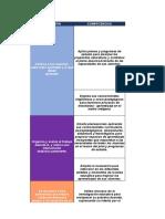 Matriz_dimensiones y Competencias_Intercultural Bilingüe