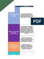 Matriz_dimensiones y Competencias