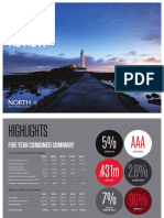 North of England P&I Annual-Review-2017_05.pdf