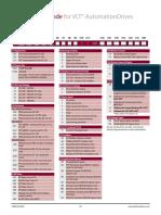 FC302-VLT-Ordering-Options.pdf