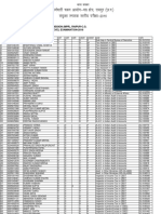 Exam Results SSCMPR Combined Graduate Level Exam 2016
