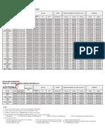 1.Asteria Price List