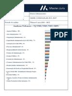 Raio X Tribunais Dir Administrativo 2013 a 2017