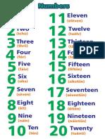 Cartaz Números