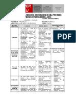 335594649 Informe n 06 Academico Consolidado Del Proceso Tecnico Pedagogico