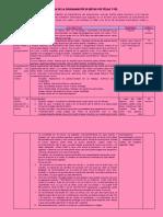 La Magia de La Programación de Metas Con Velas y Pnl