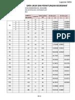 Contoh Data Ukur