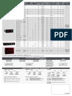 Tabla de referencias y caracteristicas de los termómetros controladores de temperatura.pdf