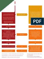St. George's Application Flowchart.pdf