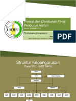 Prinsip Dan Gambaran Kerja PH