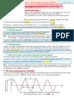 C2Phy Ondes Mecaniques Progressives Periodiques