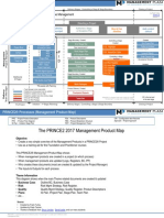 Product Map Diagram PRINCE2 2017