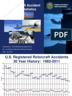 US Rotorcraft Accident Data and Statistics