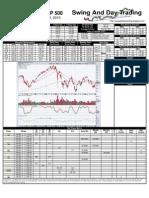 SPY Trading Sheet for Thursday, September 2, 2010