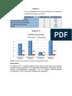 Tablas y Gráficos Estadísticos UPLA