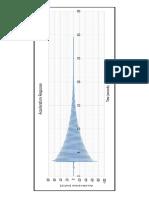 Dynamic Test Plot
