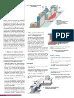 Poste de travail.pdf