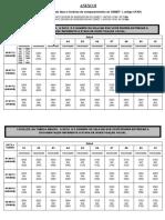 ANEXO Ll -Tabela de Comparecimento