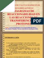 Reacciones de Transferencia de Protones