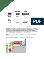 Procesos Termoquímicos-gasógenos