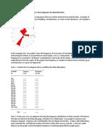 Rose Diagrams Intro.pdf