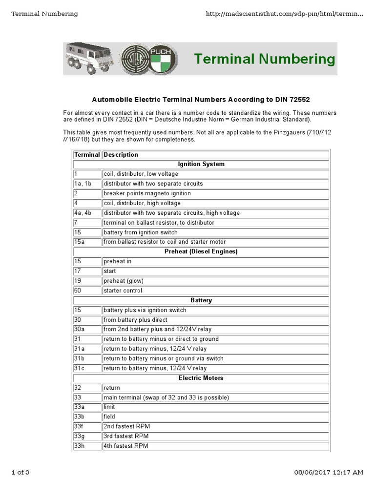 Automotive Wiring Numbers Din 72552