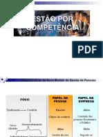 GESTÃO DE CARREIRA.ppt