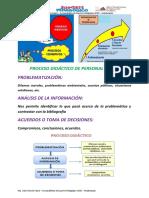 Procesos Didactico en Personal Social