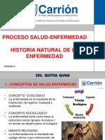#2 Proceso Salud - Enfermedad
