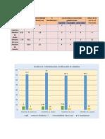 Determinacion-de-almidon.docx