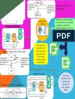 Infografia Maquinas de Estado