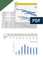 ICC - HL Planning - Preliminary
