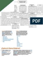 EVOLUCION DE LA DANZA EN EL PERÚ 3° II BIM