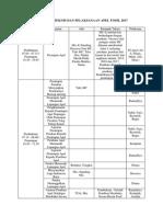 Petunjuk Teknis Dan Pelaksanaan Apel Fosil Himbio 2017