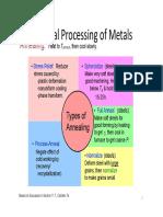 Thermal Processing of Metals