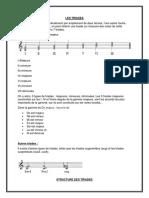 ADDITIF LP1.pdf