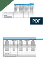 Monthly Usd Exchange Rates Report (2015) - Copy