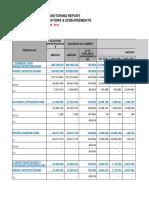 Performance Monitoring Report