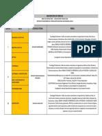 Perfiles Banco de Instructores Contratistas SENA CTPI
