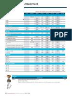 Referencias Locator Dorado Oferta 2 Unidades completas 97.2€ unid + iva